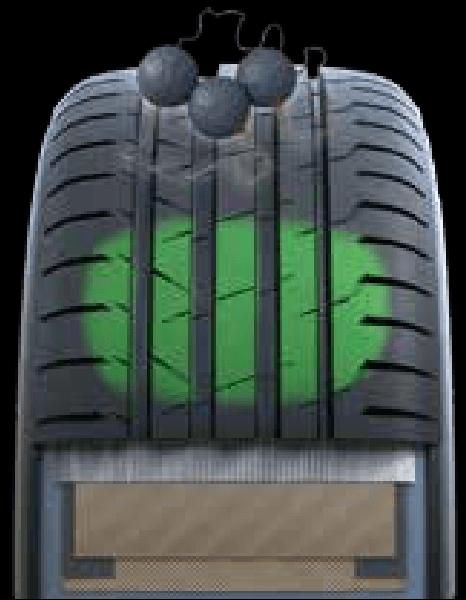 トレッド、フルキャップ、ベースコンパウンドの3層構造ダイナミックグリップコンセプト