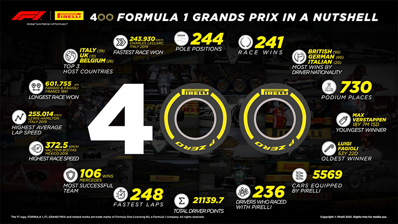 pirelli 400